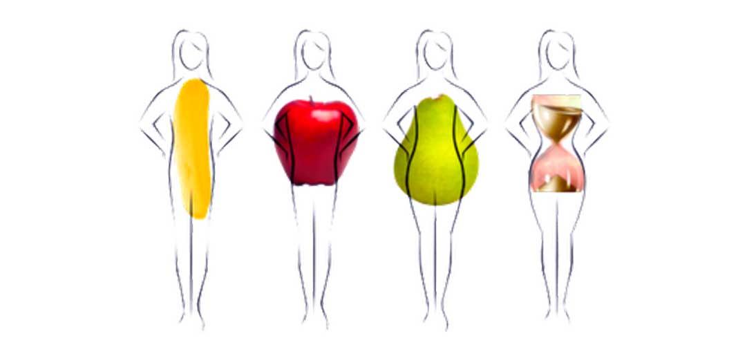 8b0e77e896 A női test formáját a csontvázrendszer felépítése, valamint az izom- és  zsírszövet mennyisége és ezek eloszlása határozza meg igazán.
